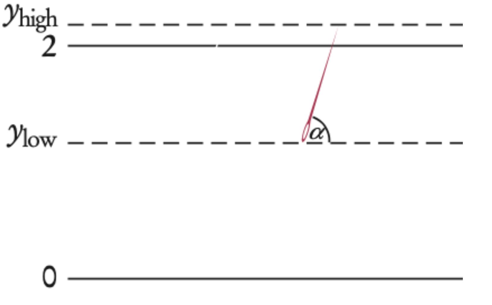 needle diagram